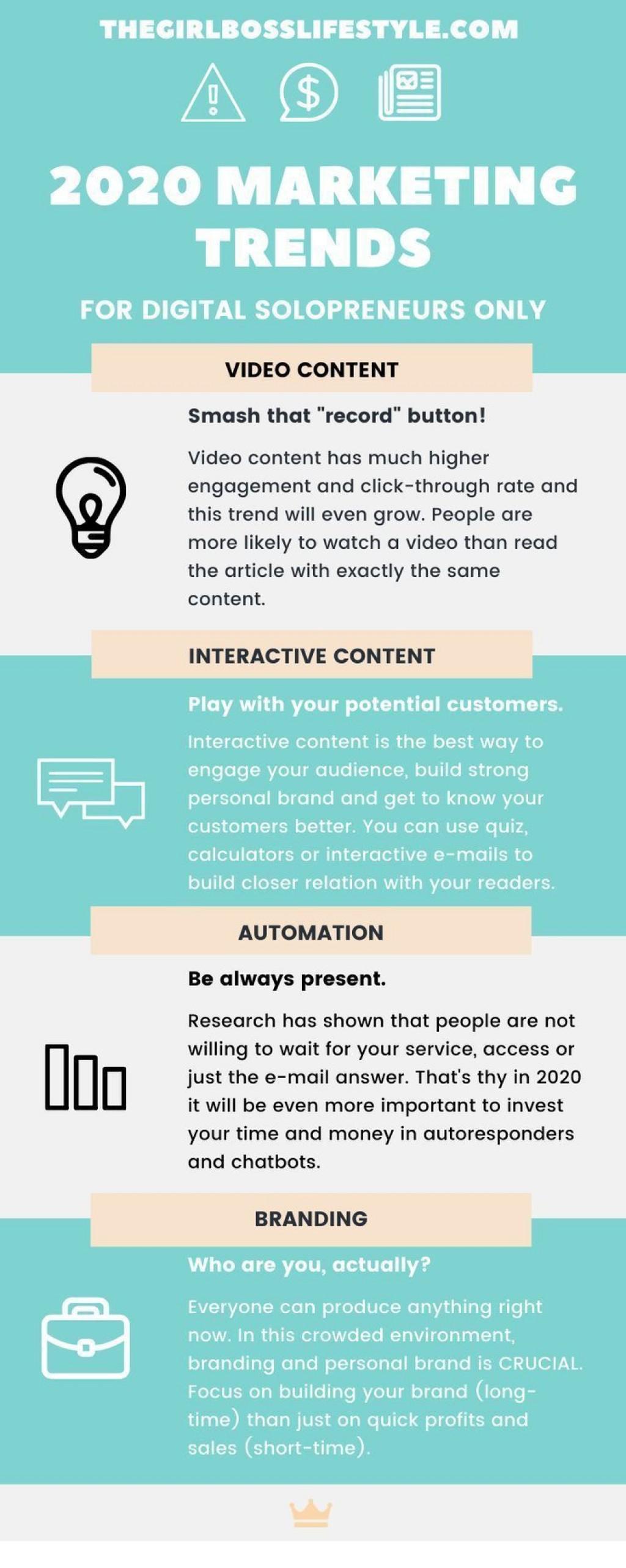 002 Fascinating Digital Marketing Plan Template 2019 Image Large