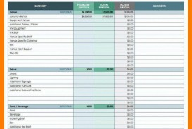 002 Fearsome Free Event Planning Template Checklist Example  Planner Party