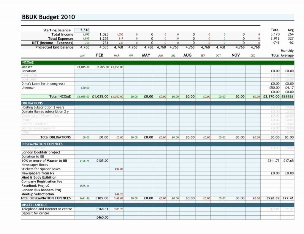 002 Fearsome Free Microsoft Excel Personal Budget Template Image  TemplatesLarge