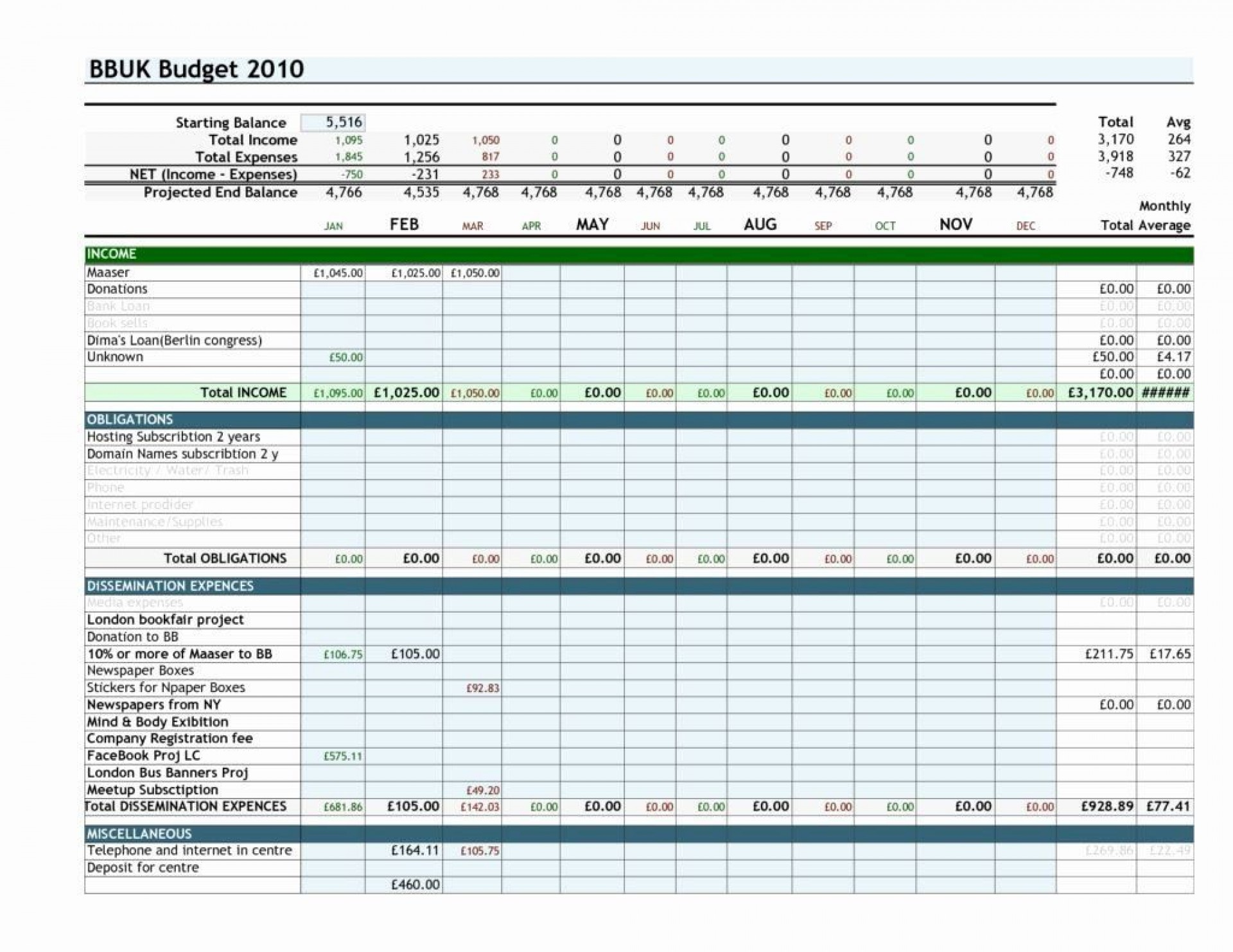 002 Fearsome Free Microsoft Excel Personal Budget Template Image  Templates1920