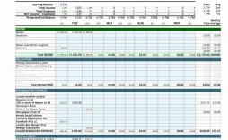 002 Fearsome Free Microsoft Excel Personal Budget Template Image  Templates