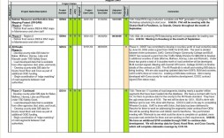 002 Fearsome Project Management Monthly Progres Report Template High Def