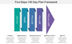 002 Formidable 100 Day Planning Template High Definition  Plan Powerpoint Free New Job Example