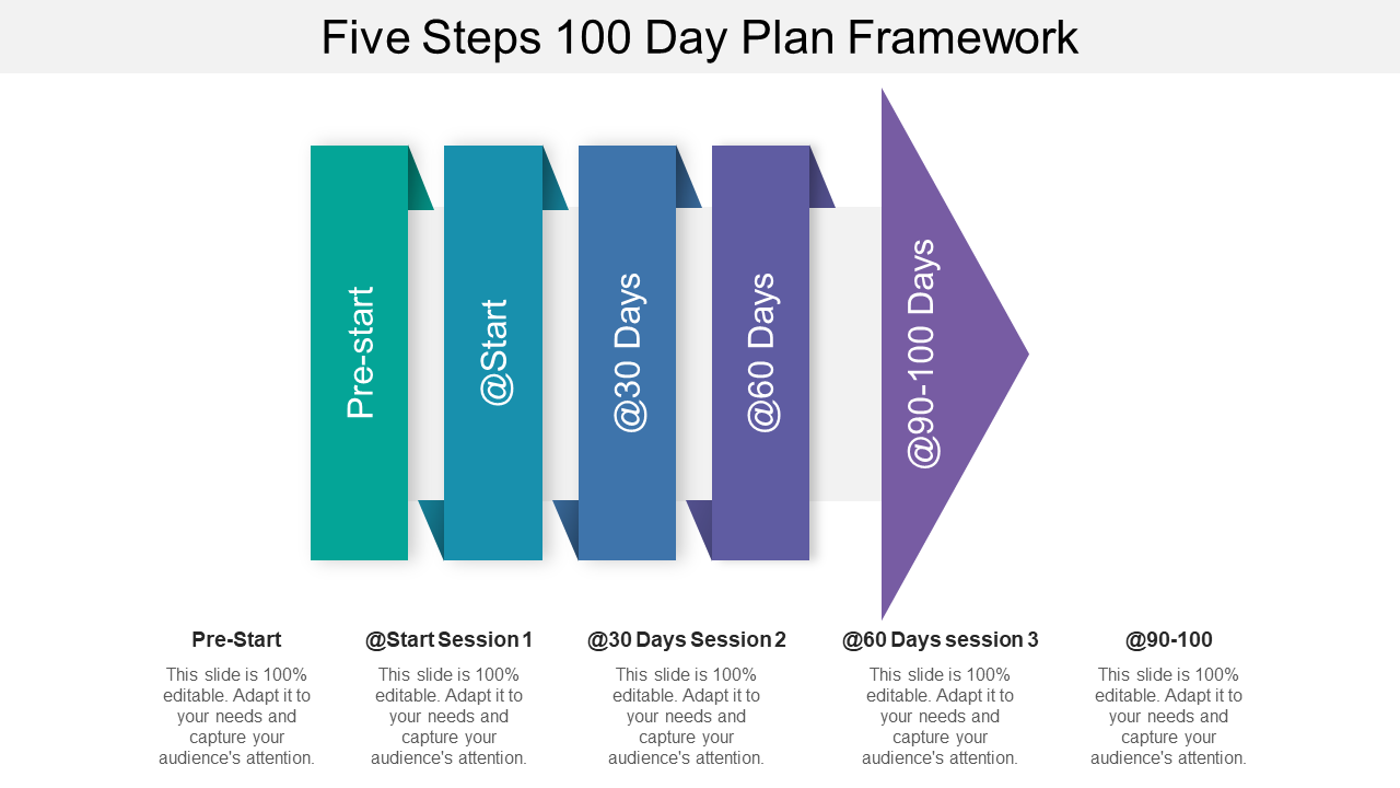 002 Formidable 100 Day Planning Template High Definition  Plan Powerpoint Free New Job ExampleFull