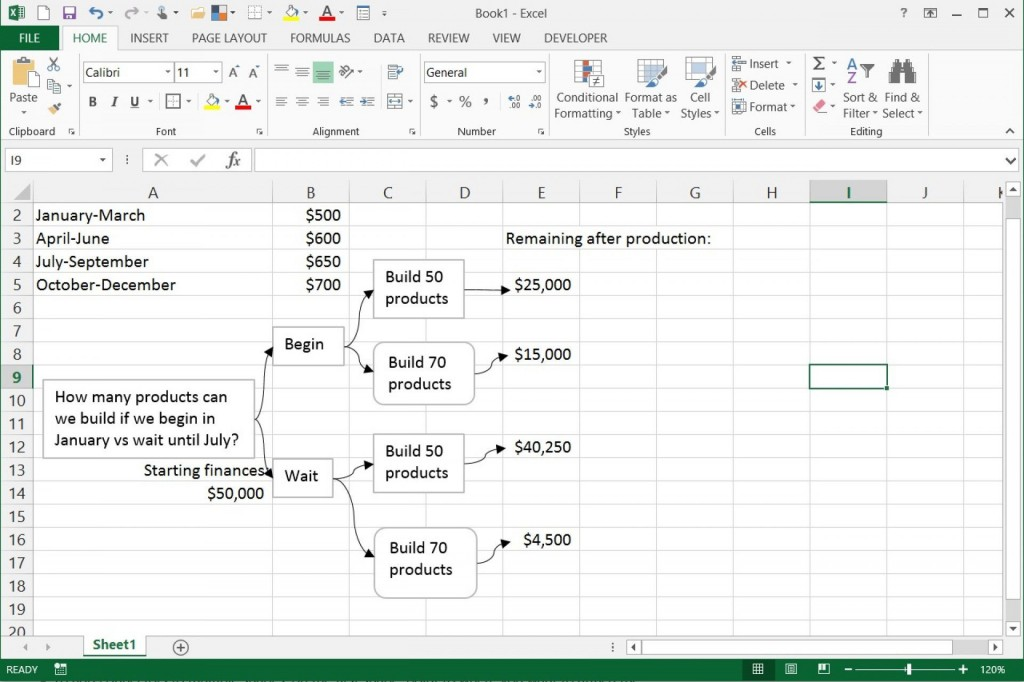 002 Frightening Decision Tree Template Excel 2016 Highest Quality Large