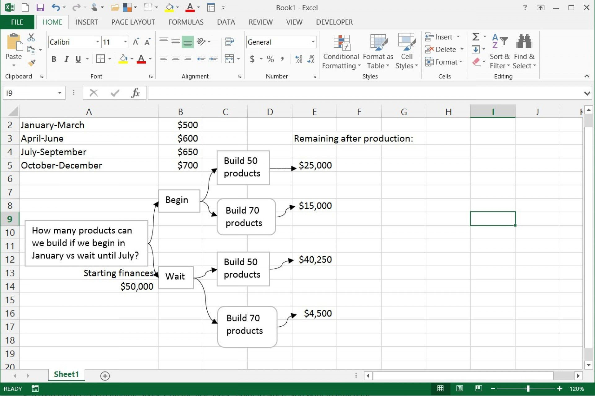 002 Frightening Decision Tree Template Excel 2016 Highest Quality 1920