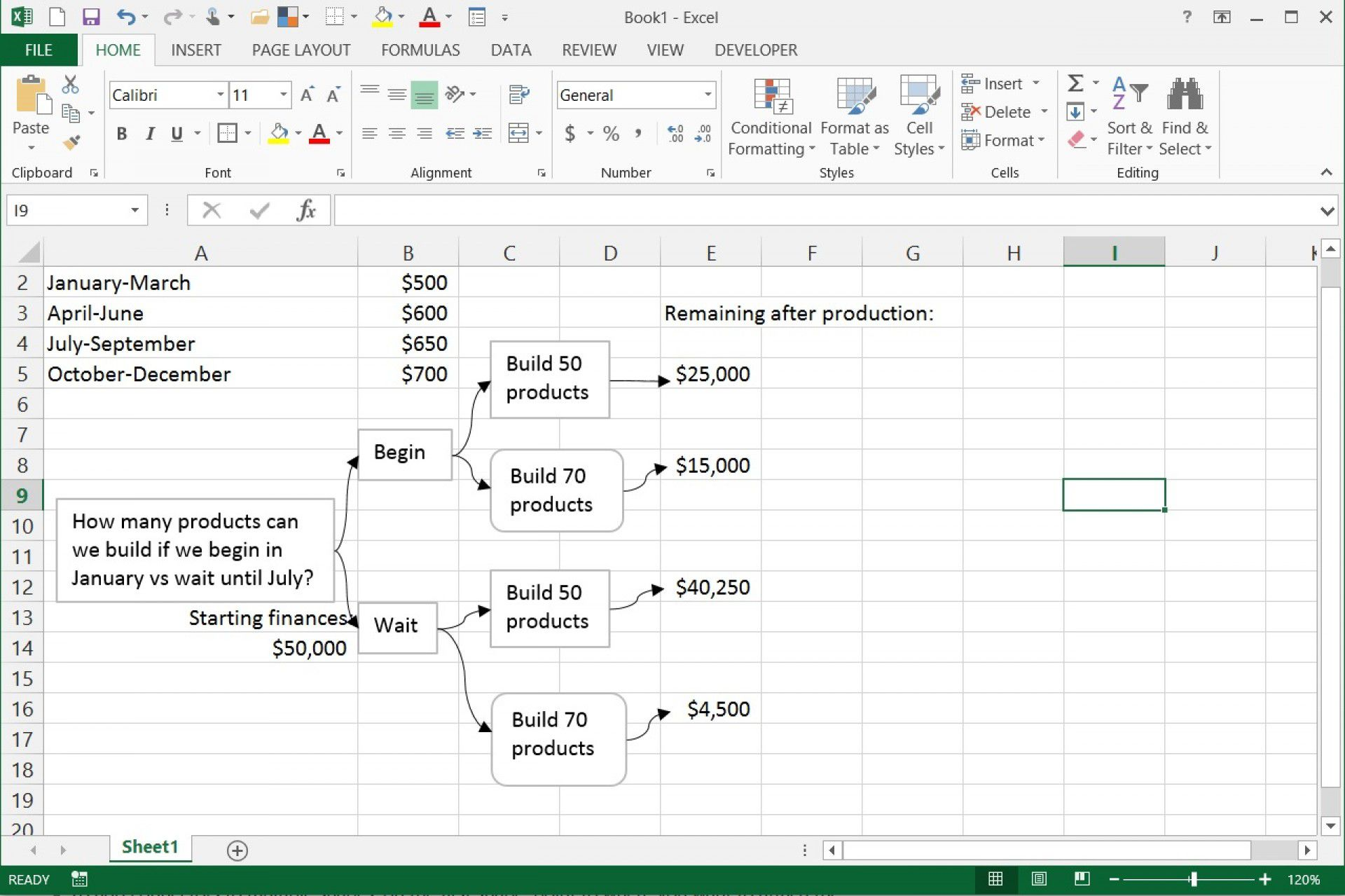 002 Frightening Decision Tree Template Excel 2016 Highest Quality Full