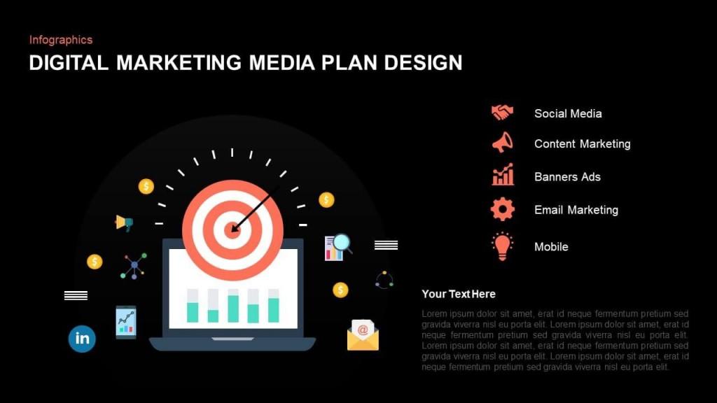 002 Frightening Digital Marketing Plan Template Ppt High Resolution  Presentation Free SlideshareLarge