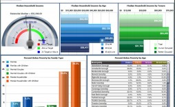 002 Frightening Excel Dashboard Template Free High Definition  Sale Logistic Kpi Download Procurement