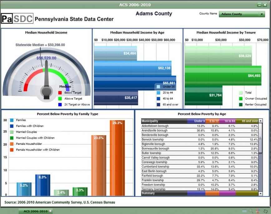 002 Frightening Excel Dashboard Template Free High Definition  Hr Kpi Download Example