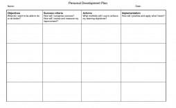 002 Frightening Professional Development Plan Template Word Design