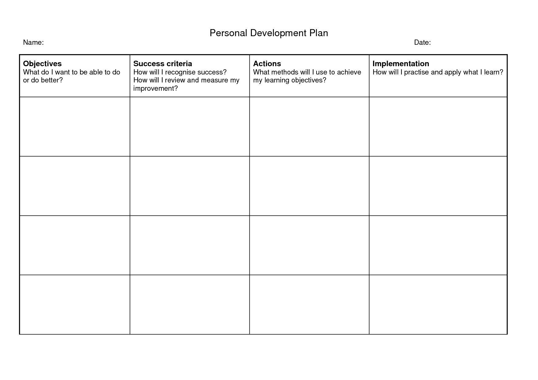 002 Frightening Professional Development Plan Template Word Design Full