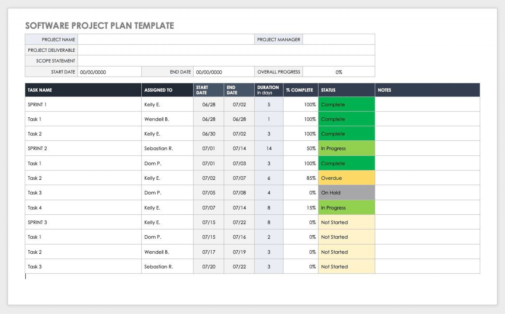 002 Frightening Project Plan Template Word Highest Clarity  Simple Management Example Communication1920
