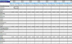 002 Frightening Simple Excel Budget Template Uk Design