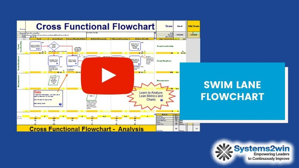 002 Frightening Swimlane Proces Map Template Excel Picture Large