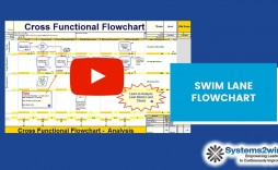 002 Frightening Swimlane Proces Map Template Excel Picture