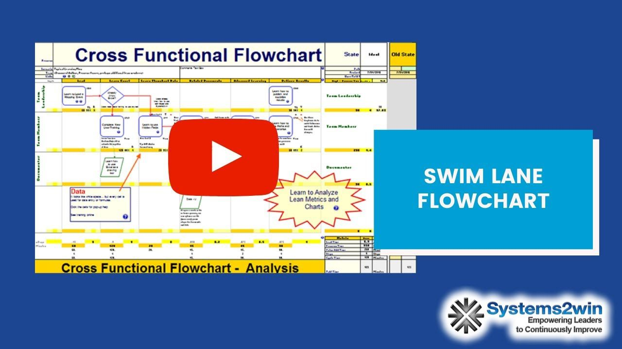 002 Frightening Swimlane Proces Map Template Excel Picture Full