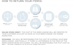 002 Imposing No Return Policy Template Sample