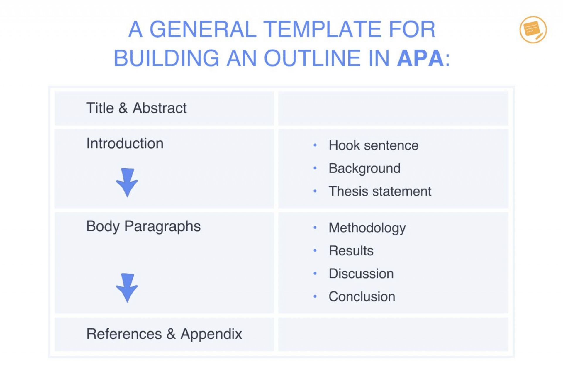 002 Impressive Apa Research Paper Outline Template Sample  Style Example Word1920