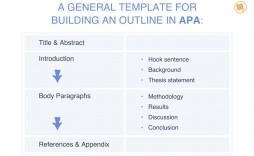 002 Impressive Apa Research Paper Outline Template Sample  Style Example Word