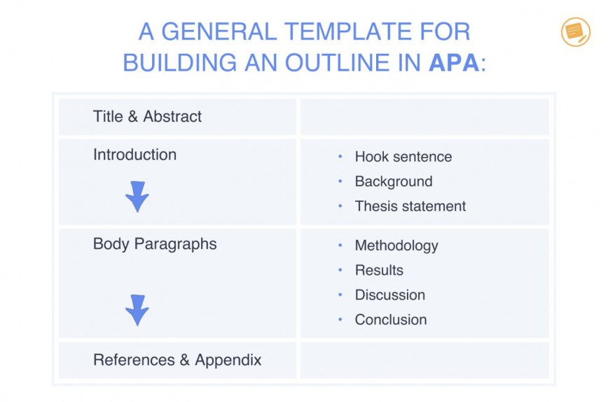 002 Impressive Apa Research Paper Outline Template Sample  Style Example Format Free