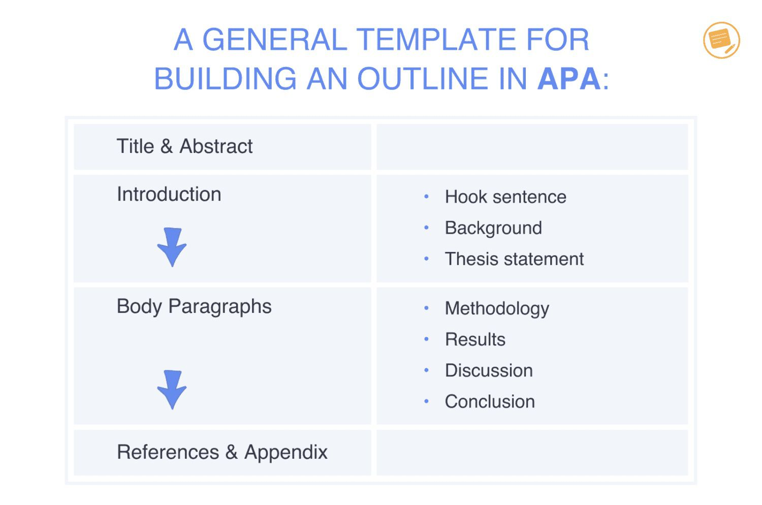 002 Impressive Apa Research Paper Outline Template Sample  Style Example WordFull