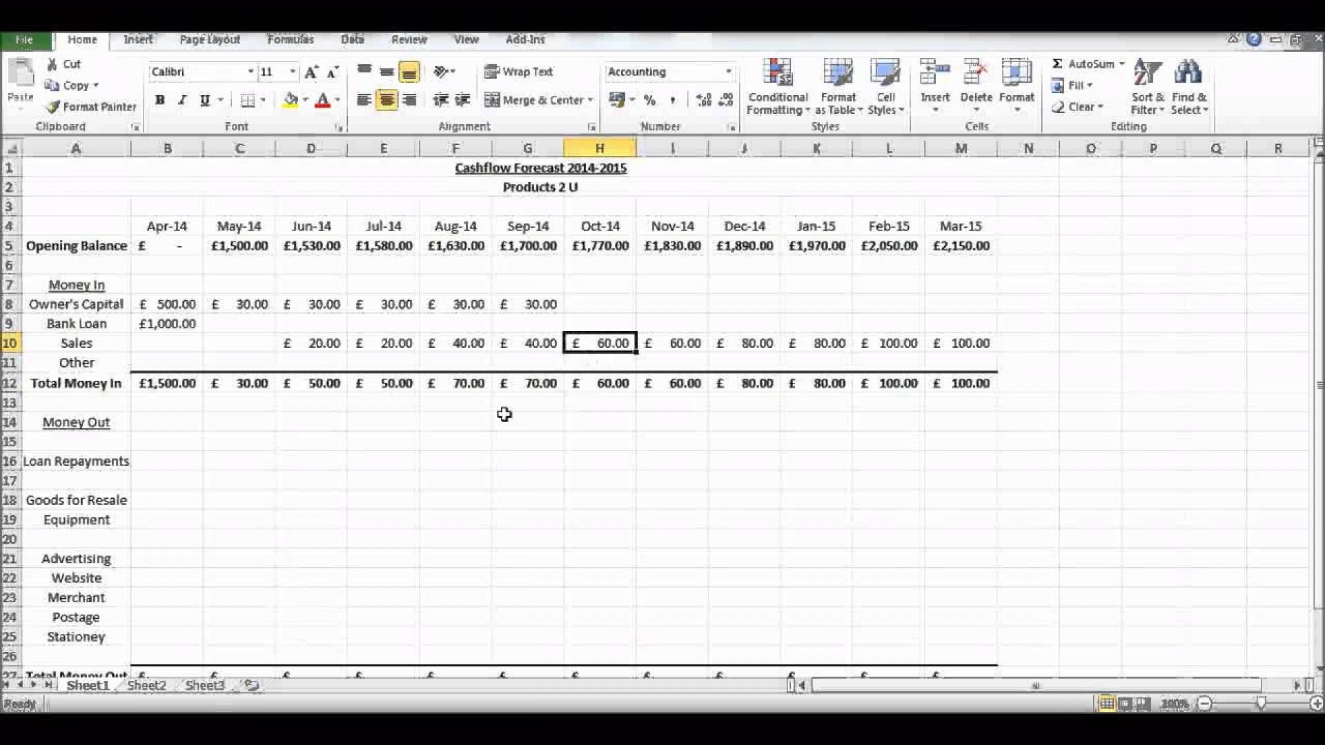 002 Impressive Cash Flow Sample Excel Photo  Spreadsheet Free Forecast Template1920