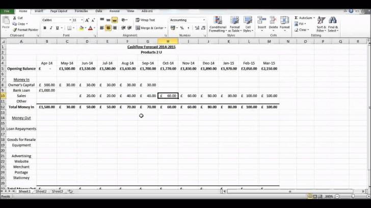 002 Impressive Cash Flow Sample Excel Photo  Spreadsheet Free Forecast Template728