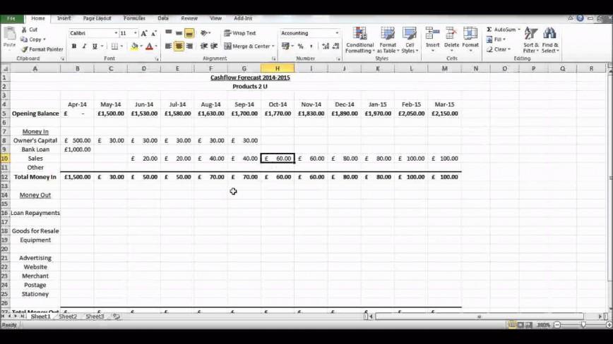 002 Impressive Cash Flow Sample Excel Photo  Spreadsheet Free Forecast Template868