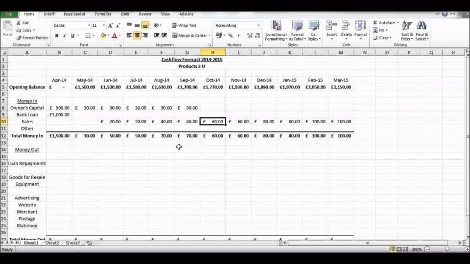 002 Impressive Cash Flow Sample Excel Photo  Spreadsheet Free Forecast Template960