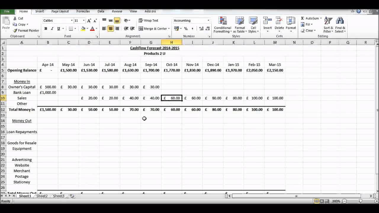 002 Impressive Cash Flow Sample Excel Photo  Spreadsheet Free Forecast TemplateFull
