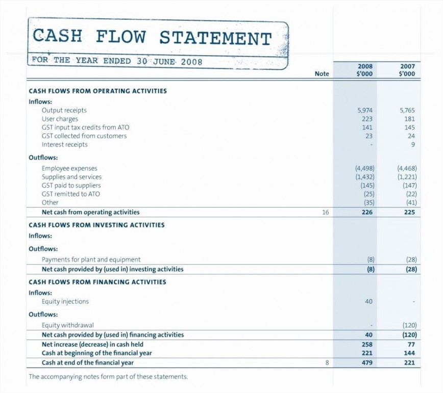002 Impressive Ifr Income Statement Format Excel Idea