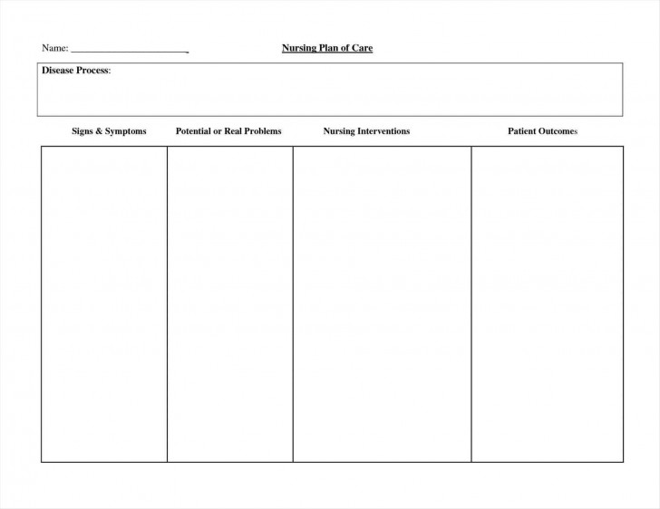 002 Impressive Nursing Care Plan Template Image  Free Pdf Download728