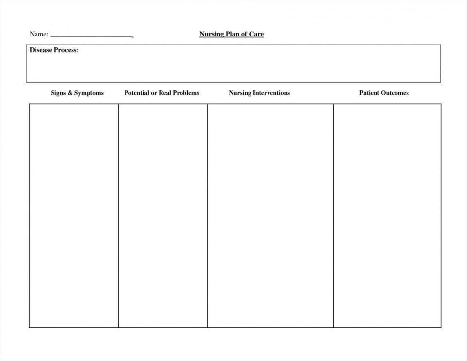 002 Impressive Nursing Care Plan Template Image  Free Pdf Download960