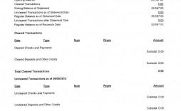 002 Impressive Well Fargo Bank Statement Template High Def  Fillable Editable