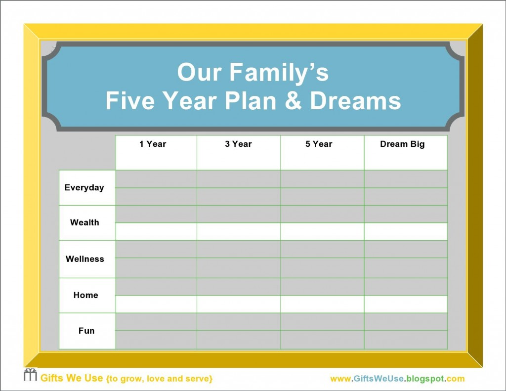 002 Incredible 5 Year Plan Template High Def  Pdf Busines For CoupleLarge