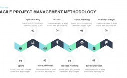 002 Incredible Agile Project Management Template Free Idea  Excel