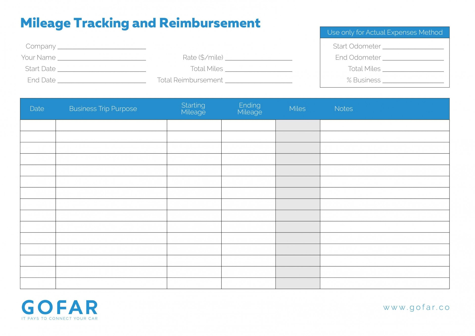 002 Incredible Mileage Tracking Excel Template Idea 1920