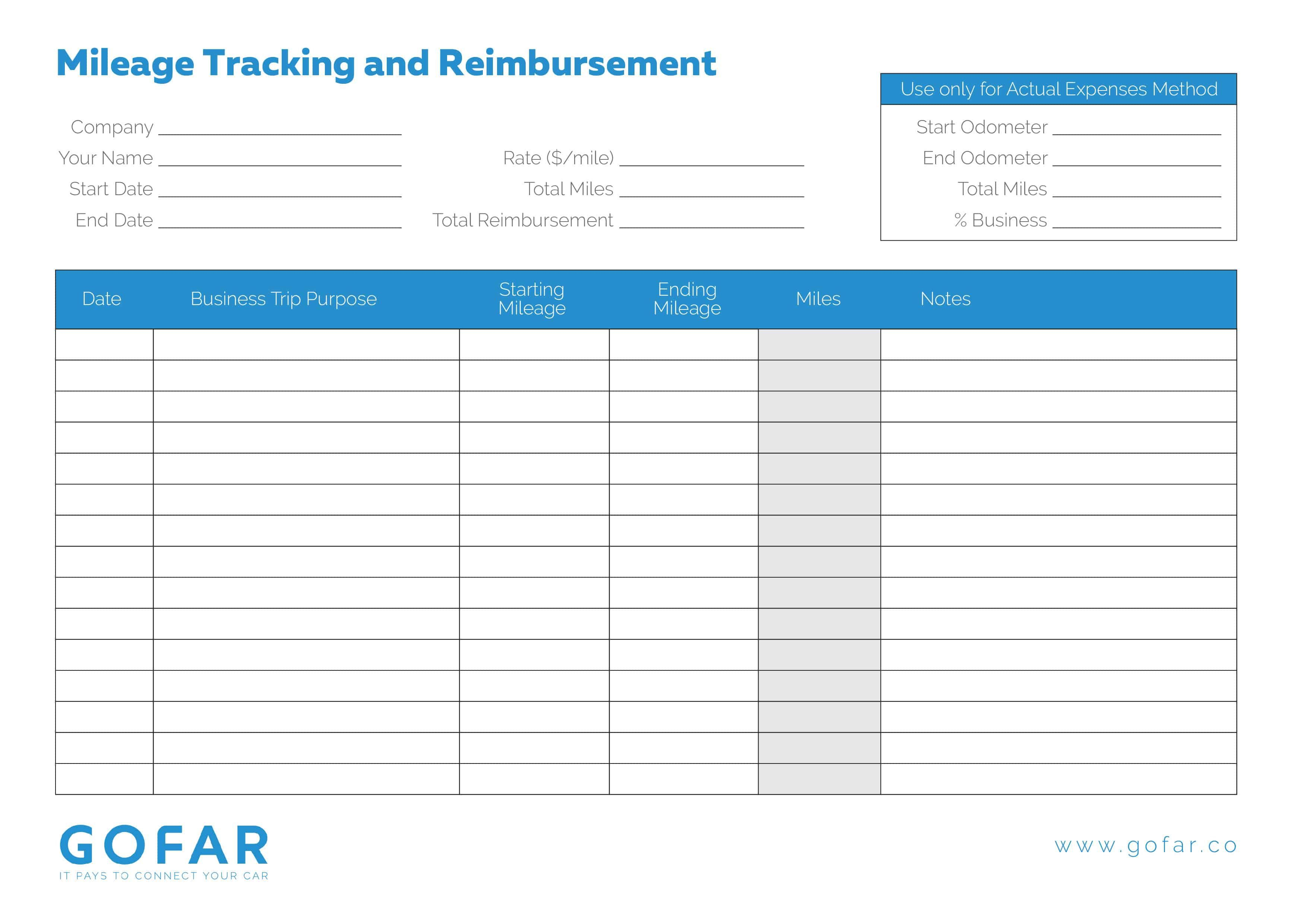 002 Incredible Mileage Tracking Excel Template Idea Full