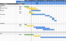 002 Magnificent Excel Project Management Template Highest Quality  With Dependencie Gantt Schedule Creation Microsoft Office