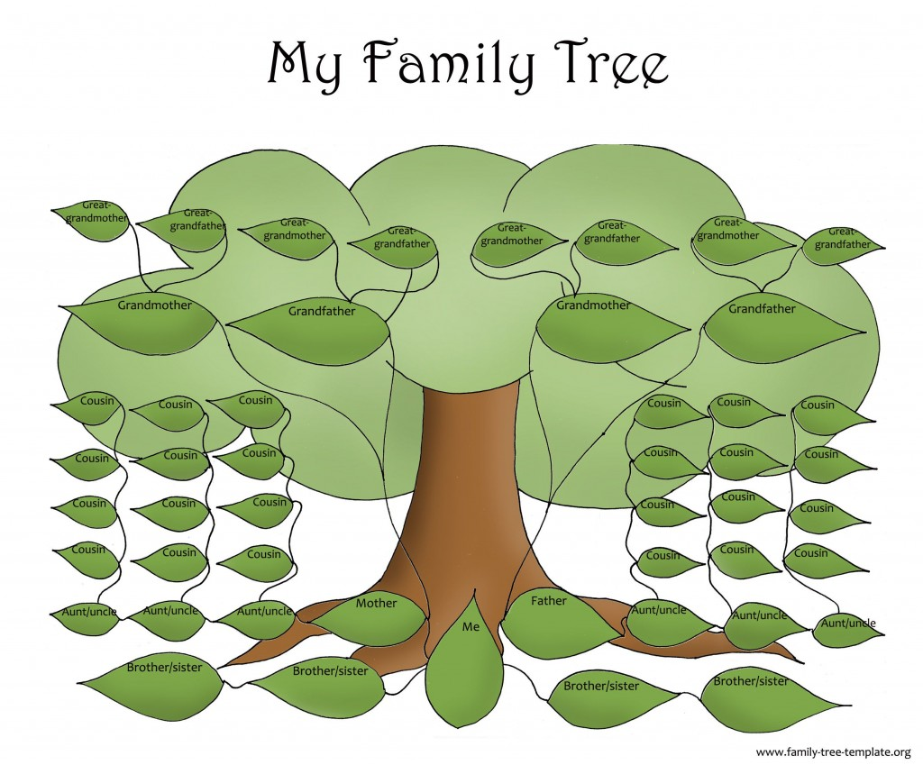 002 Magnificent Free Editable Family Tree Template High Definition  With Sibling Powerpoint For MacLarge