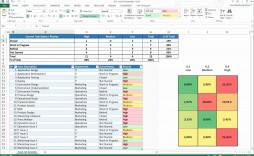 002 Magnificent Multiple Project Tracking Template Xl Picture  Xls Spreadsheet Excel