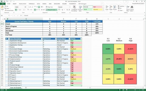 002 Magnificent Multiple Project Tracking Template Xl Picture  Spreadsheet Excel480
