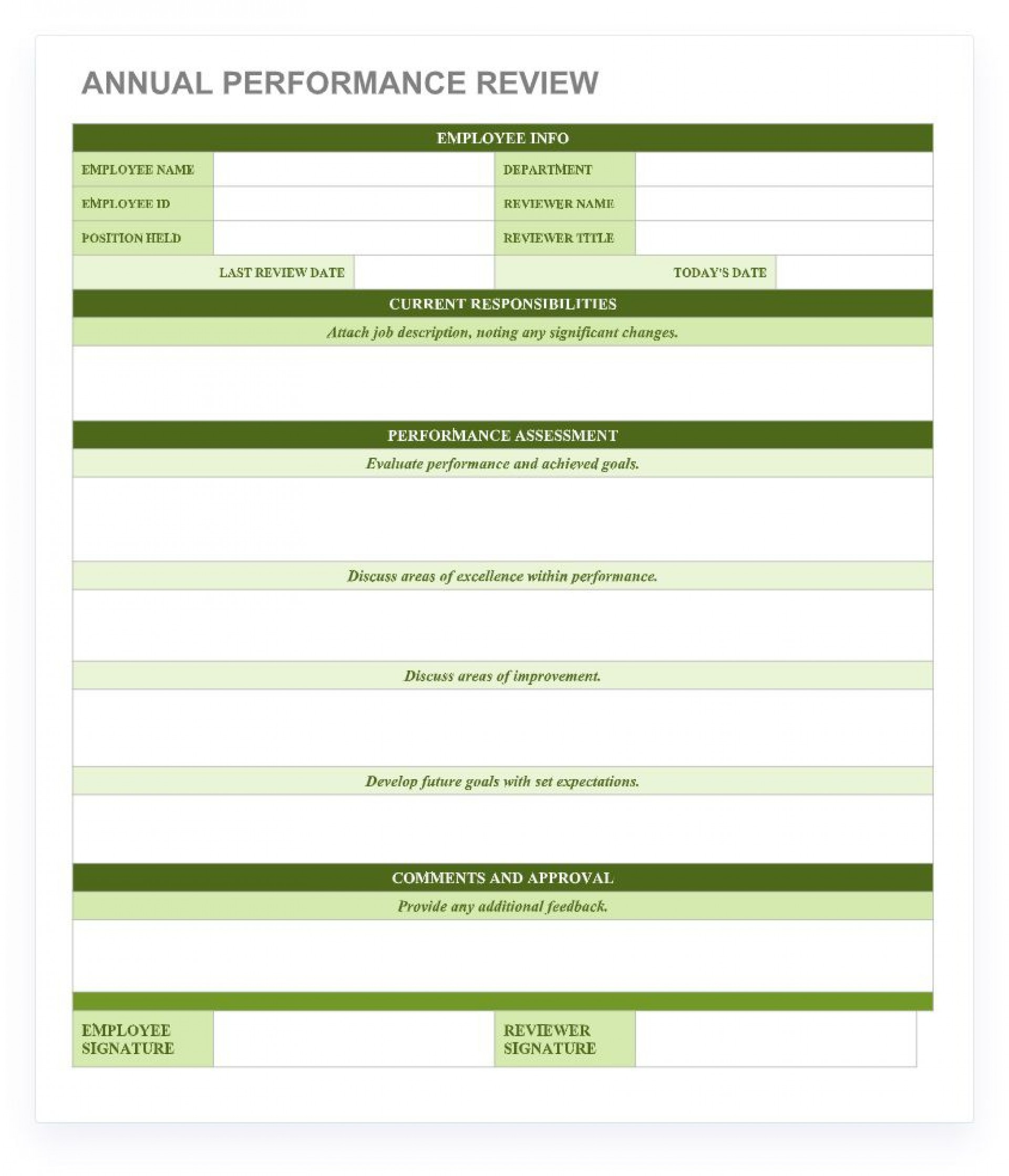 002 Marvelou Employee Performance Evaluation Template Idea  Templates Doc Form Free Download Appraisal Word1920