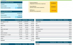 002 Marvelou Monthly Budget Template Excel Concept  Example