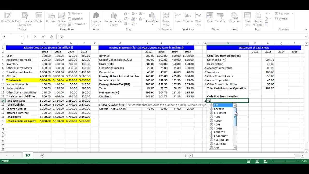 002 Outstanding Cash Flow Template Excel Concept  2007 DownloadFull