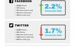 002 Outstanding Social Media Marketing Template Example  Pdf Website Free Download Calendar 2020