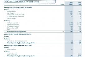 002 Outstanding Statement Of Cash Flow Template Ifr Idea  Excel
