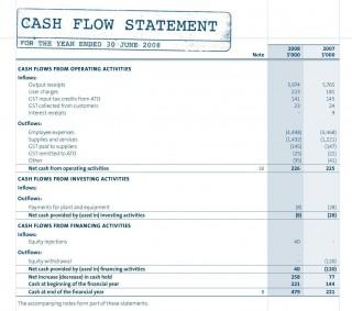 002 Outstanding Statement Of Cash Flow Template Ifr Idea  Excel320