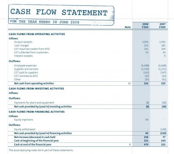 002 Outstanding Statement Of Cash Flow Template Ifr Idea  Excel360